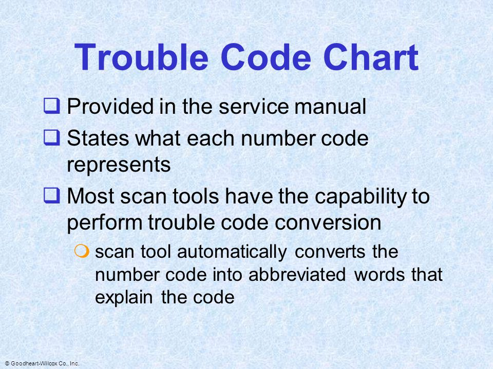Trouble Code Chart Provided in the service manual