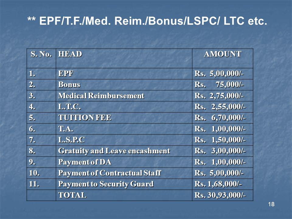 ** EPF/T.F./Med. Reim./Bonus/LSPC/ LTC etc.