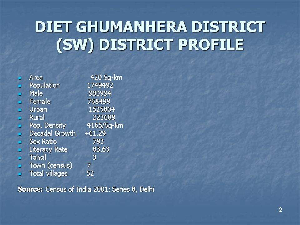 DIET GHUMANHERA DISTRICT (SW) DISTRICT PROFILE