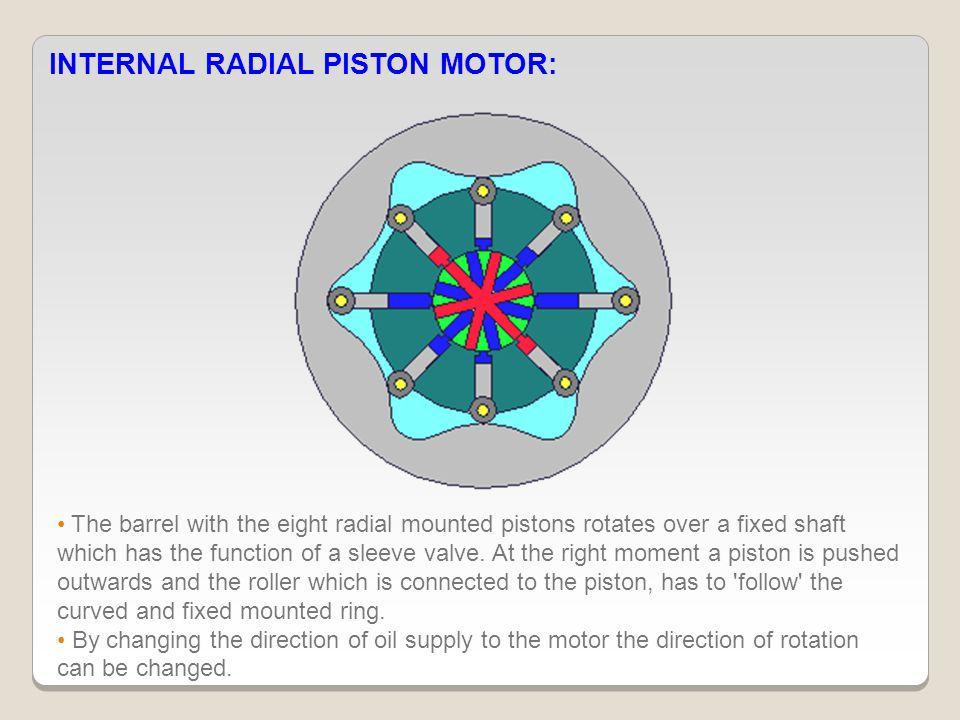 INTERNAL RADIAL PISTON MOTOR: