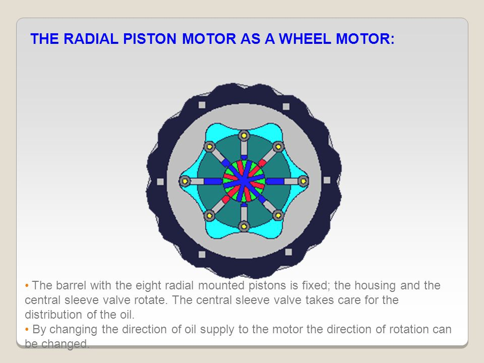 THE RADIAL PISTON MOTOR AS A WHEEL MOTOR:
