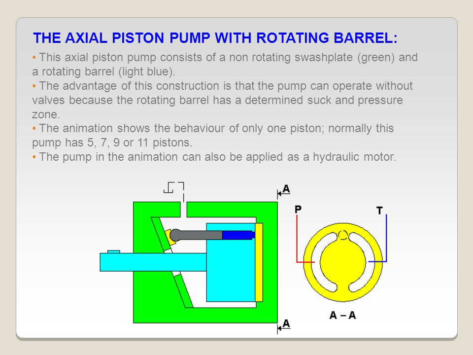 THE AXIAL PISTON PUMP WITH ROTATING BARREL: