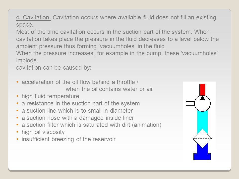 d. Cavitation. Cavitation occurs where available fluid does not fill an existing space.