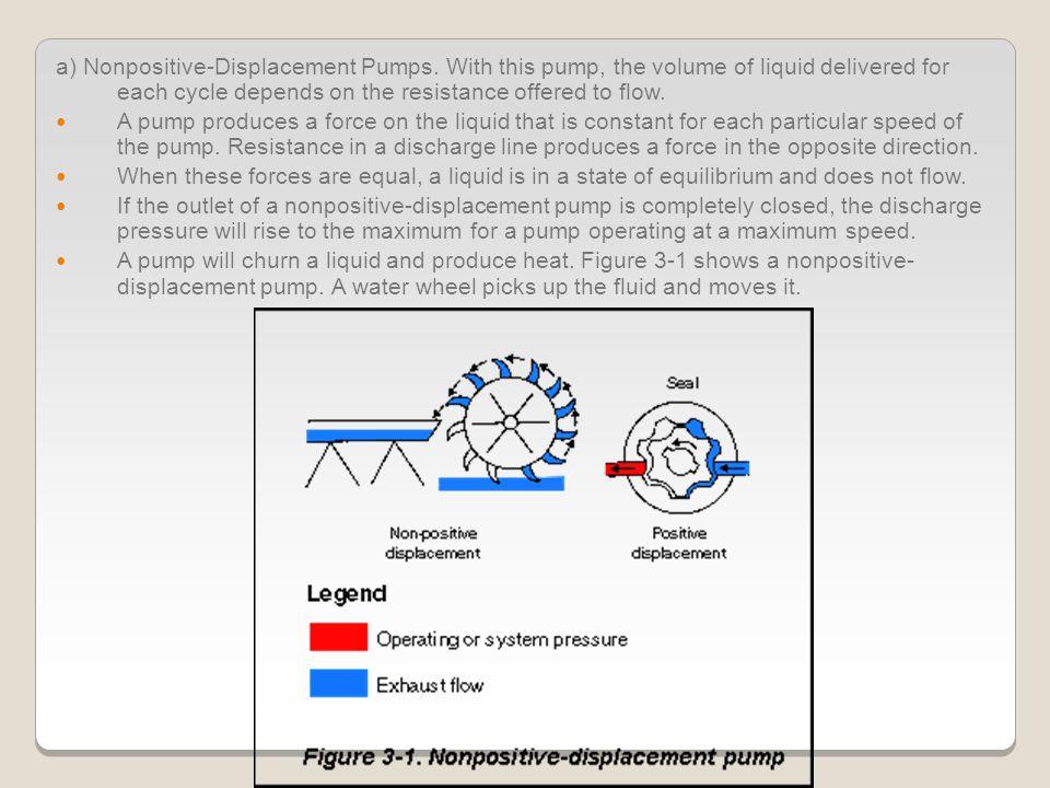 a) Nonpositive-Displacement Pumps