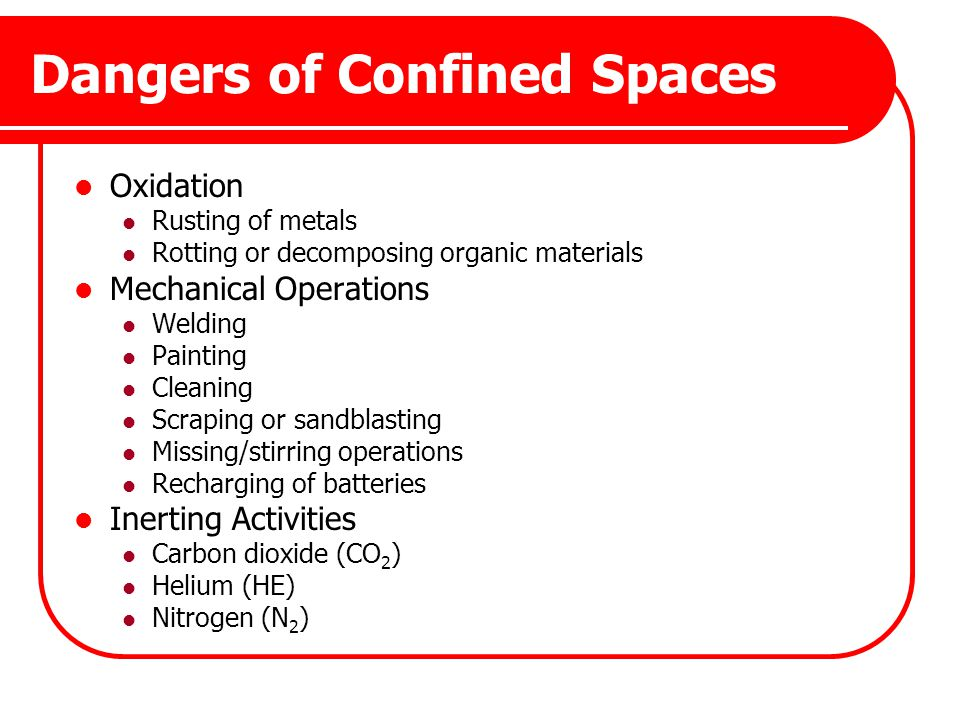 Dangers of Confined Spaces