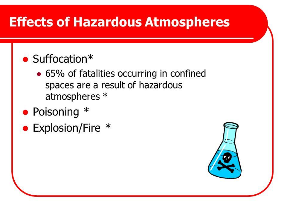 Effects of Hazardous Atmospheres
