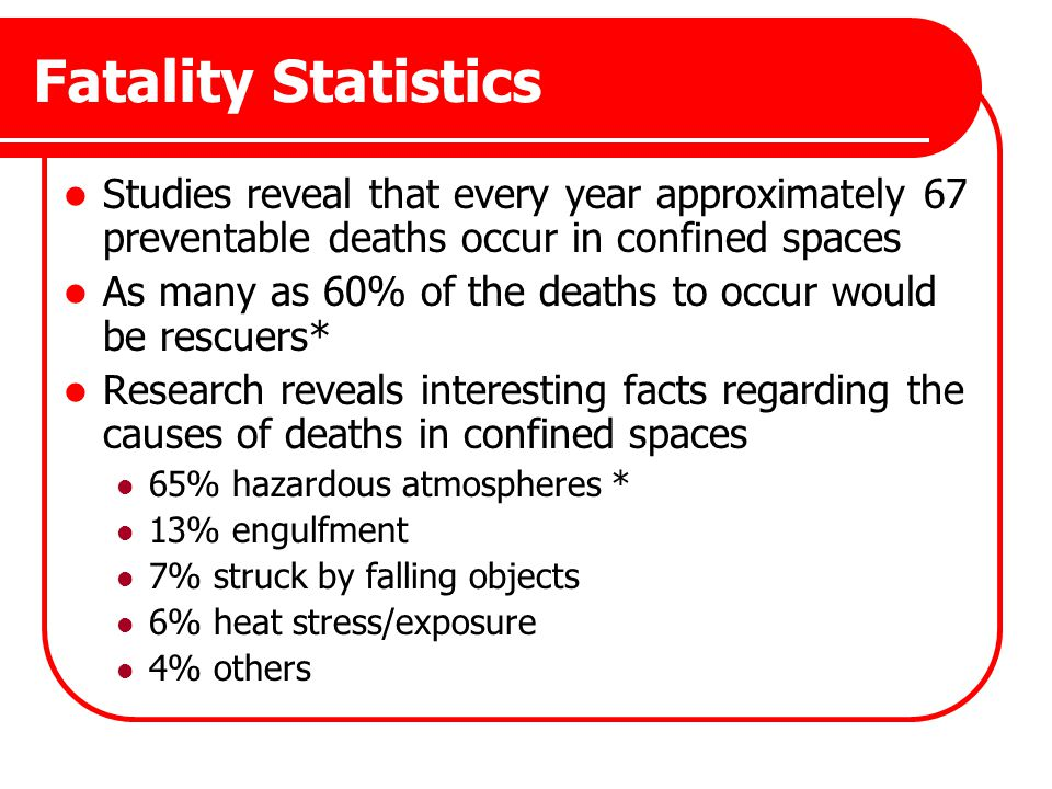 Fatality Statistics Studies reveal that every year approximately 67 preventable deaths occur in confined spaces.