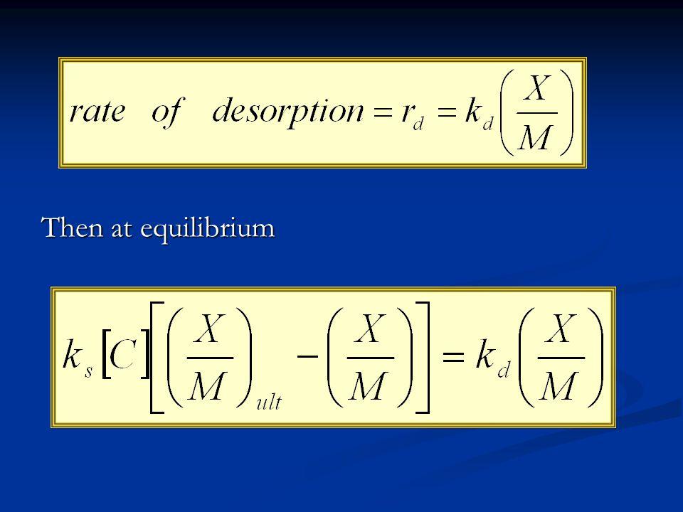 Then at equilibrium