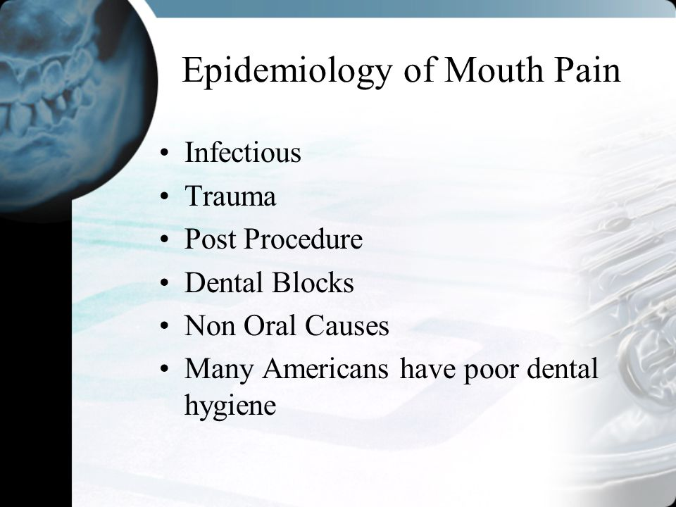 Epidemiology of Mouth Pain