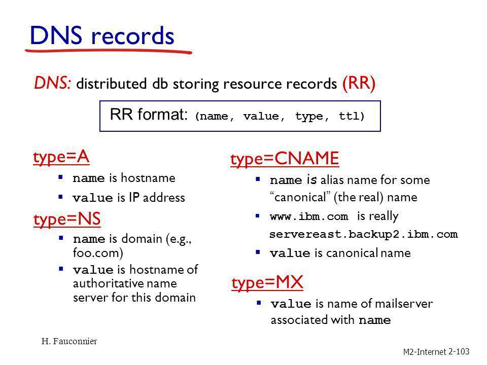 RR format: (name, value, type, ttl)