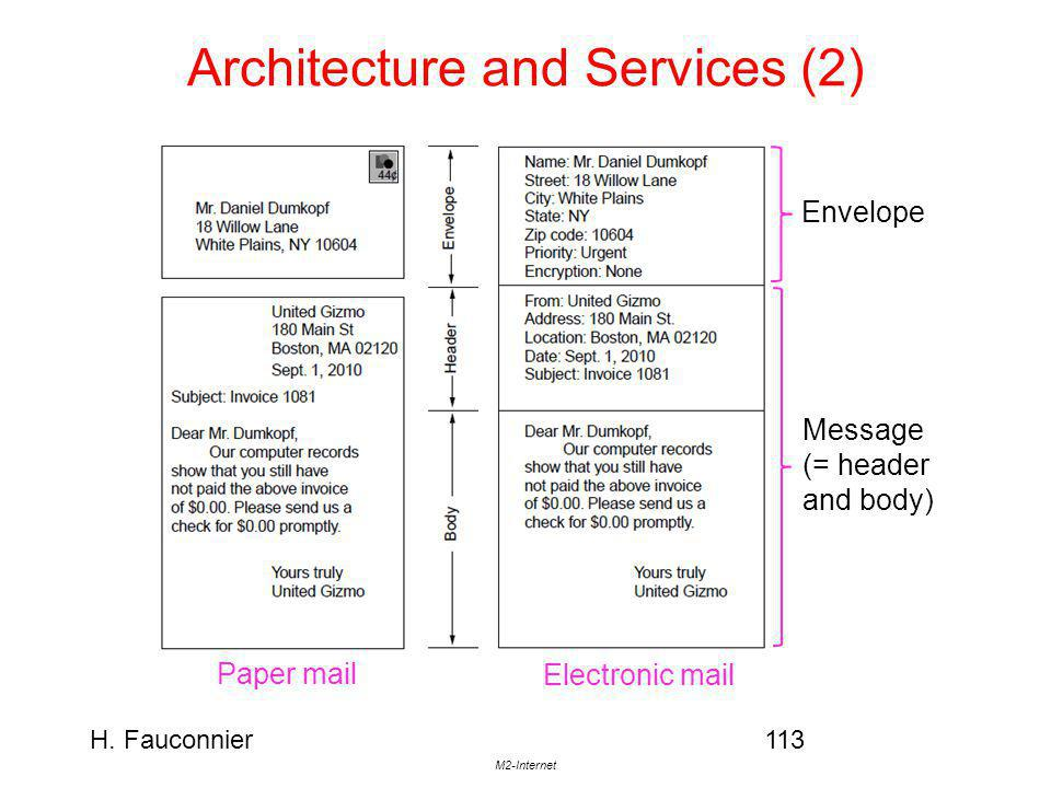 Architecture and Services (2)