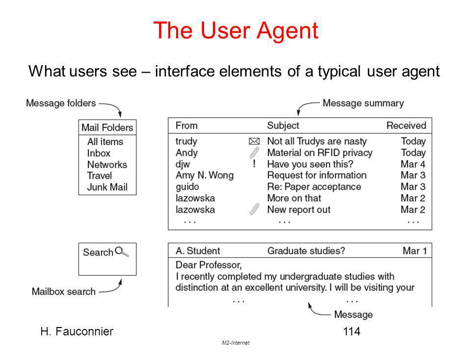 The User Agent What users see – interface elements of a typical user agent.