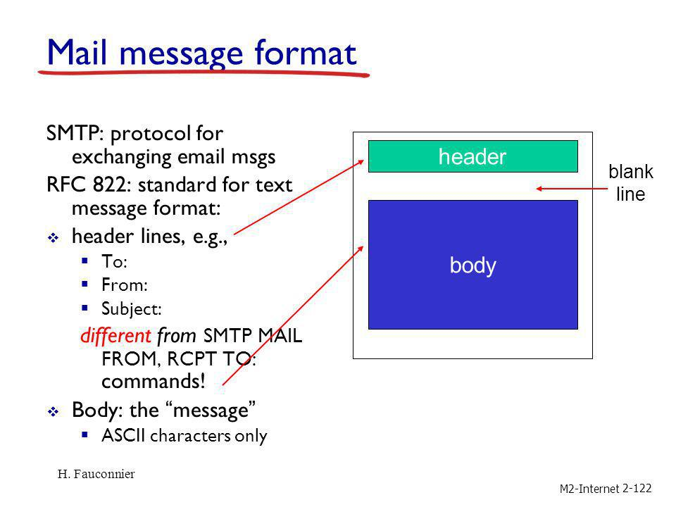 Mail message format SMTP: protocol for exchanging email msgs header