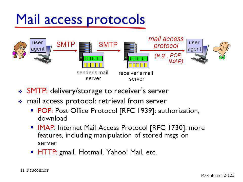 Mail access protocols SMTP: delivery/storage to receiver's server