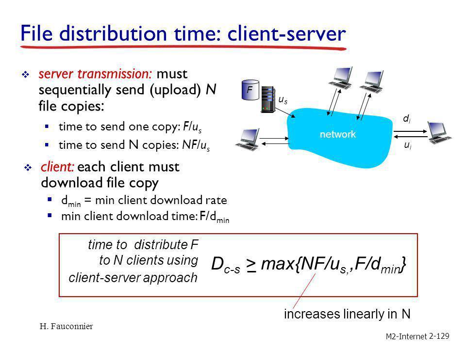 File distribution time: client-server