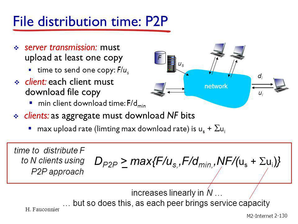 File distribution time: P2P