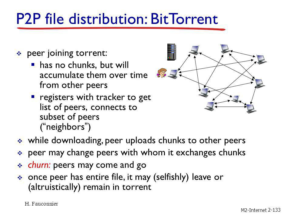 P2P file distribution: BitTorrent