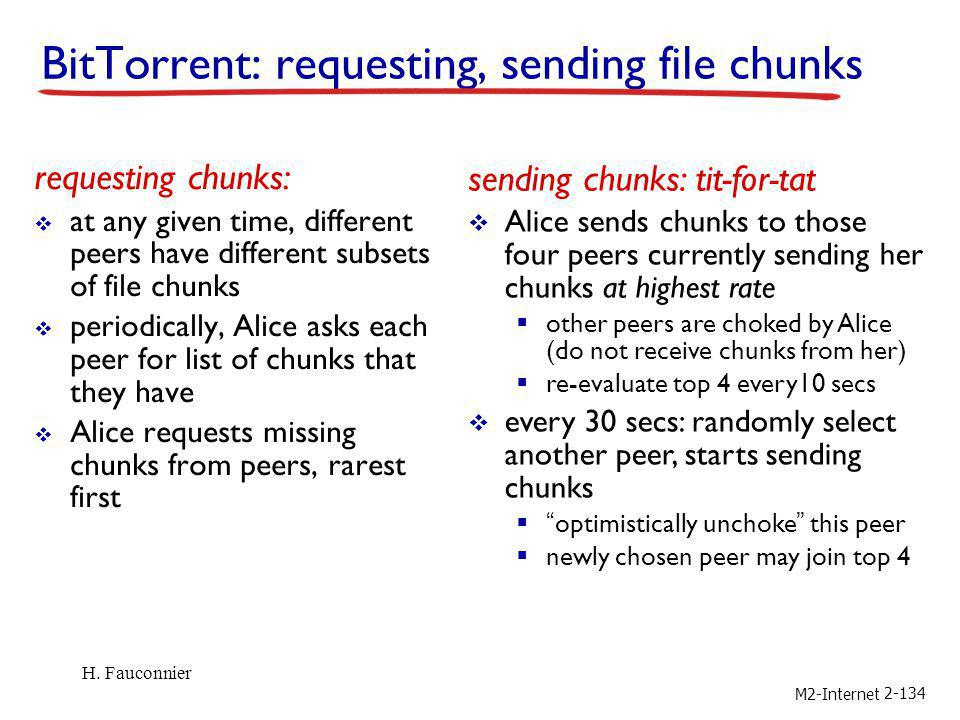 BitTorrent: requesting, sending file chunks