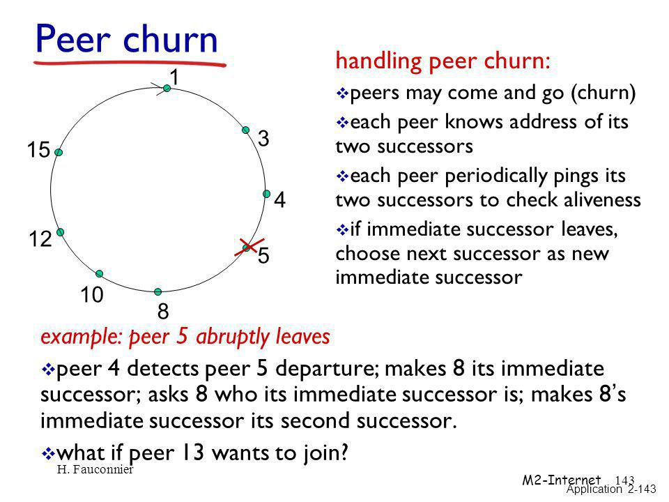 Peer churn handling peer churn: example: peer 5 abruptly leaves