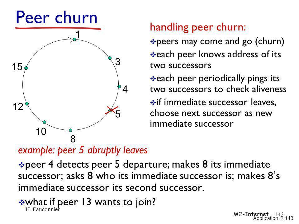 Peer churn handling peer churn: example: peer 5 abruptly leaves