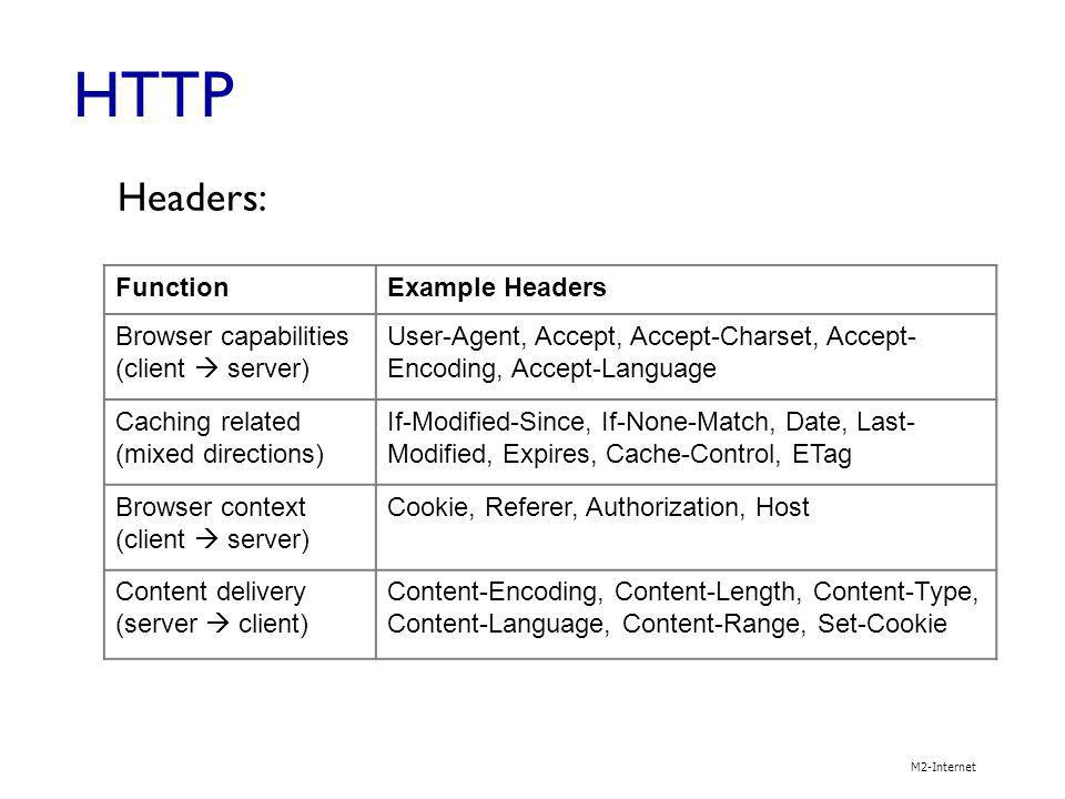 HTTP Headers: Function Example Headers Browser capabilities