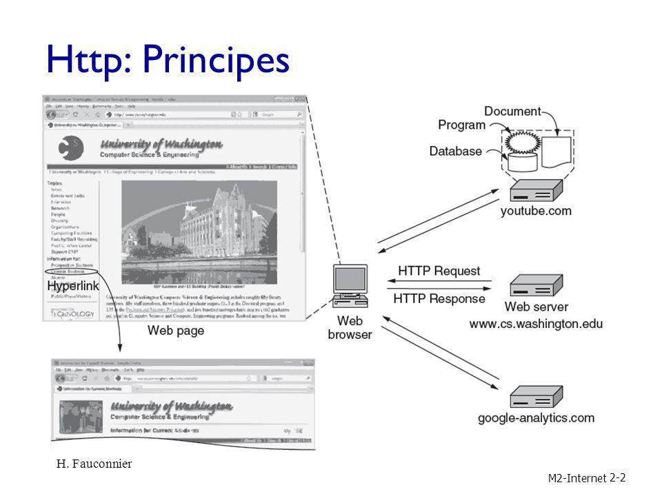 Http: Principes H. Fauconnier M2-Internet