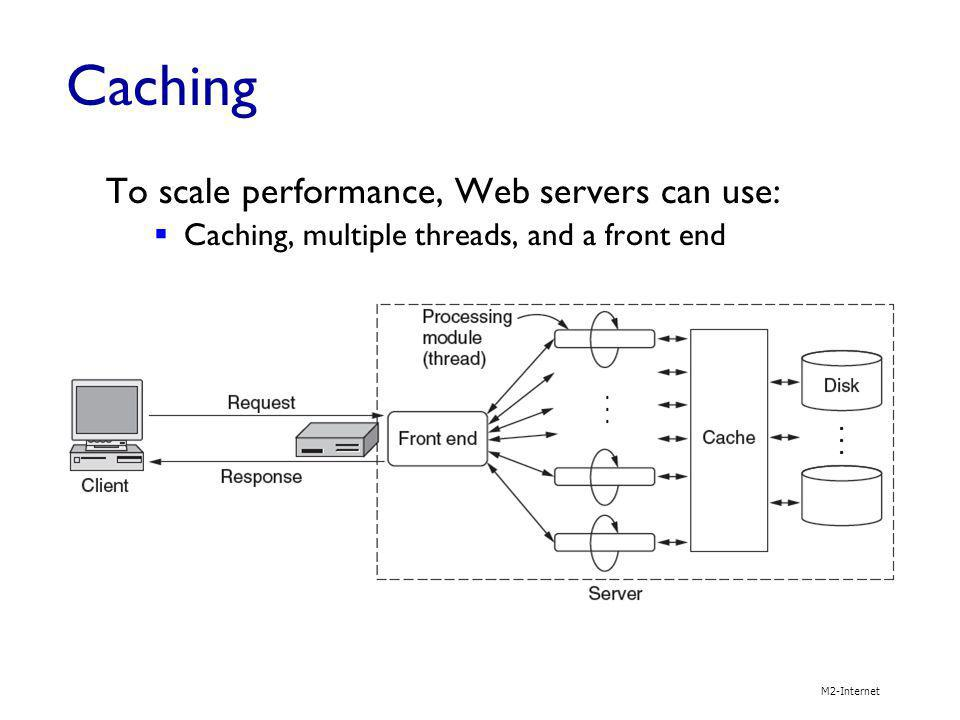 Caching To scale performance, Web servers can use: