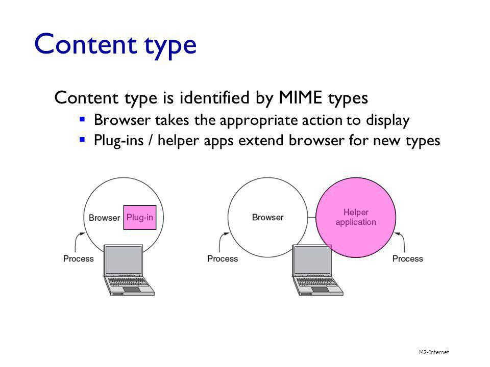 Content type Content type is identified by MIME types