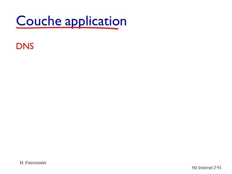Couche application DNS H. Fauconnier M2-Internet