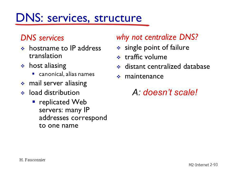 DNS: services, structure