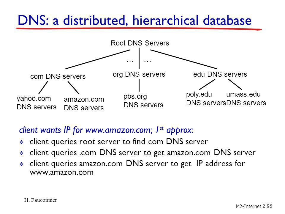 DNS: a distributed, hierarchical database
