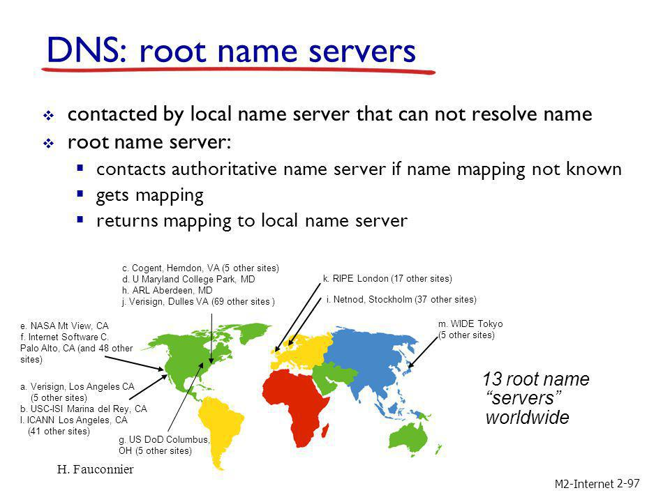 DNS: root name servers contacted by local name server that can not resolve name. root name server:
