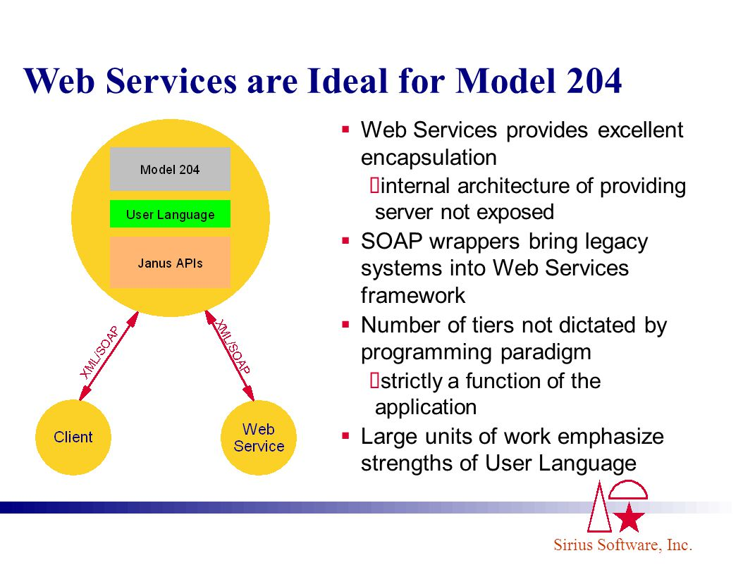 Web Services are Ideal for Model 204