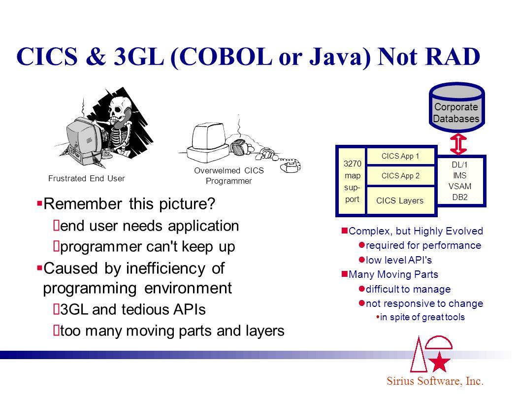 Overwelmed CICS Programmer