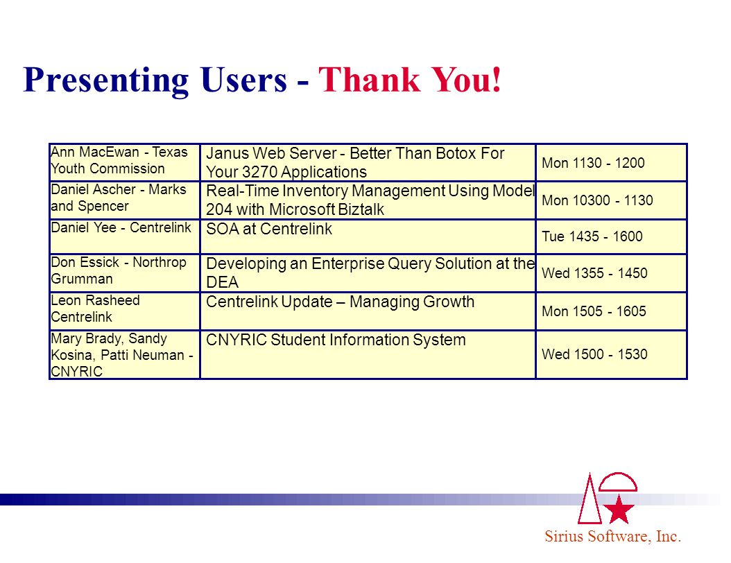 Presenting Users - Thank You!