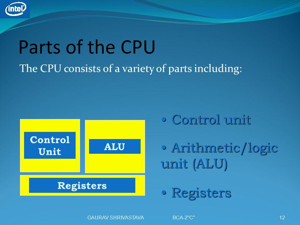 Parts of the CPU Control unit Arithmetic/logic unit (ALU) Registers
