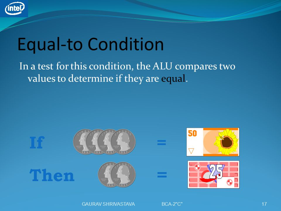 Equal-to Condition = If = Then