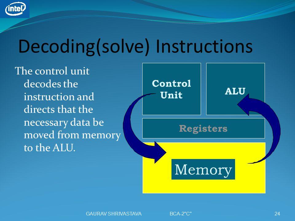 Decoding(solve) Instructions