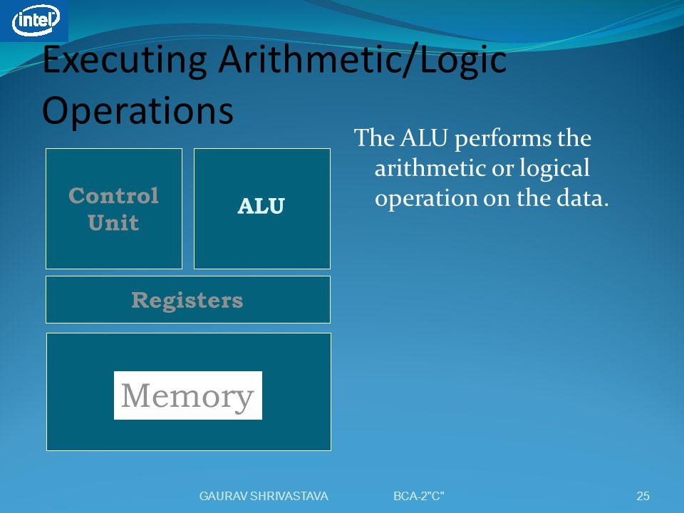 Executing Arithmetic/Logic Operations