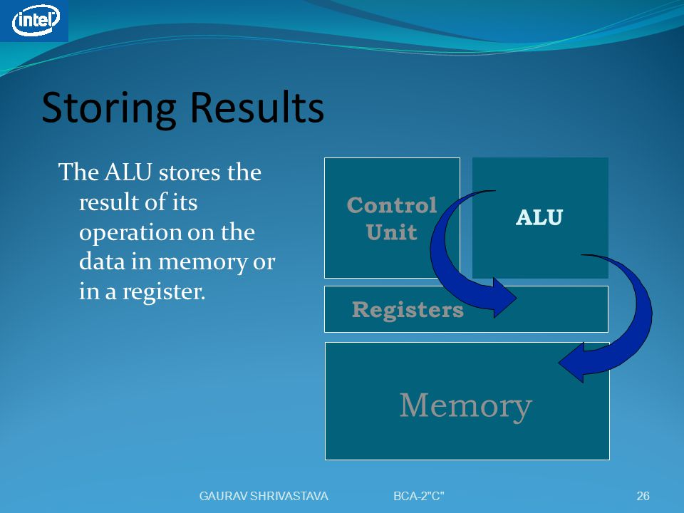 Storing Results Memory