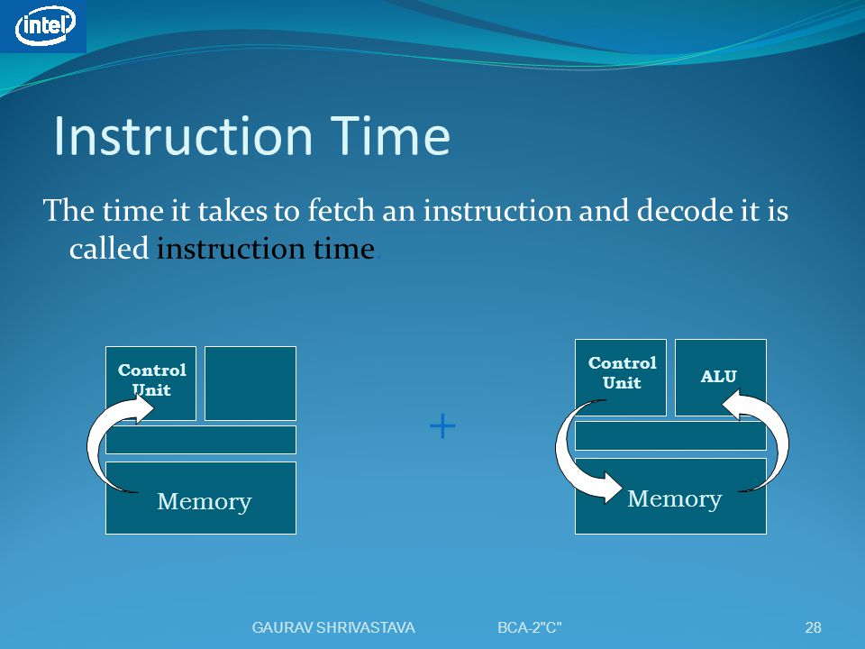 Instruction Time The time it takes to fetch an instruction and decode it is called instruction time.