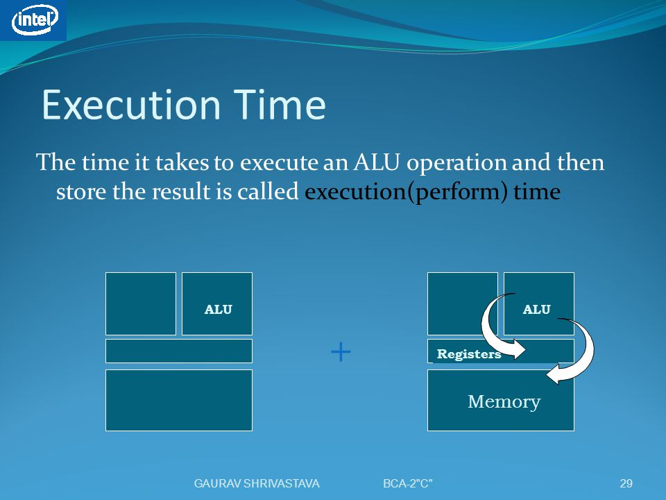 Execution Time The time it takes to execute an ALU operation and then store the result is called execution(perform) time.
