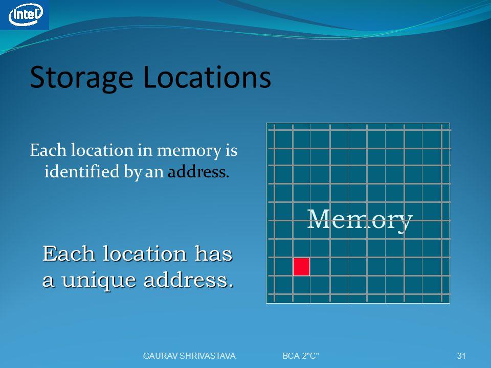 Storage Locations Memory Each location has a unique address.