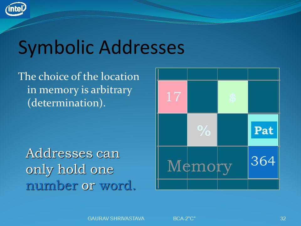 Symbolic Addresses Memory % 17