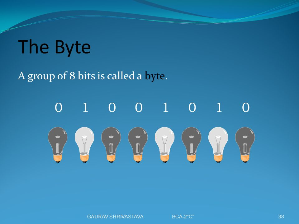 The Byte 1 1 1 A group of 8 bits is called a byte.