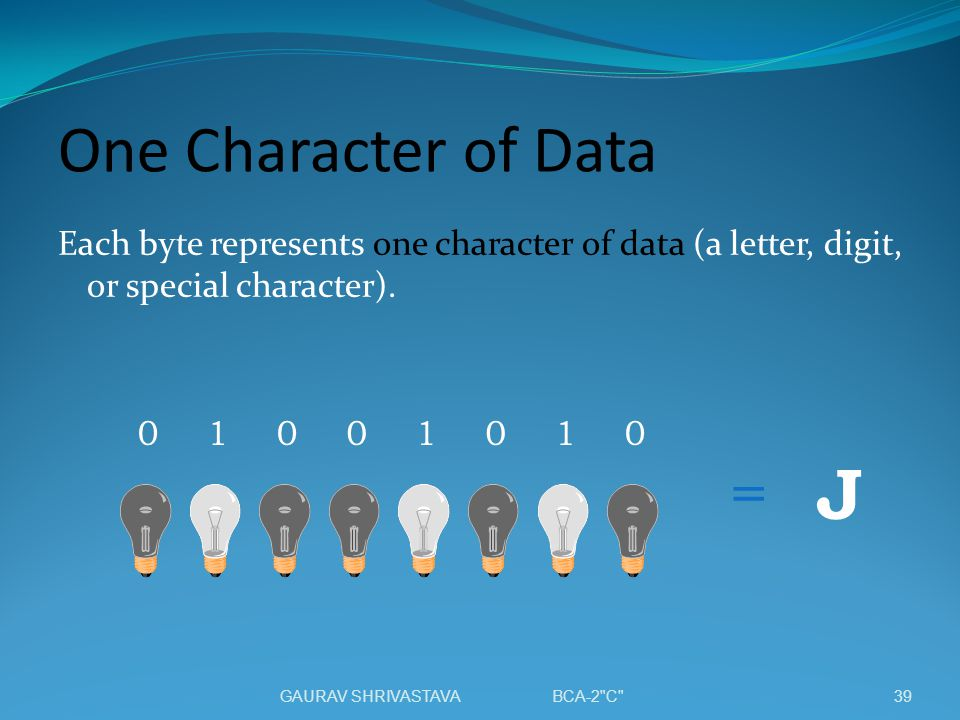 J One Character of Data =