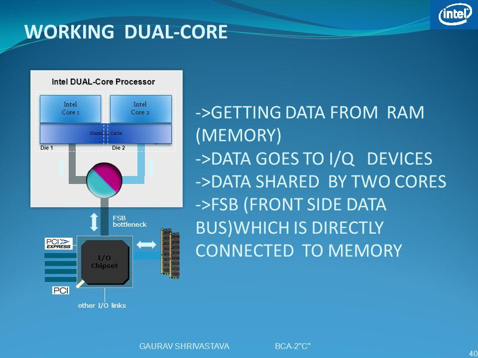 Intel DUAL-Core Processor