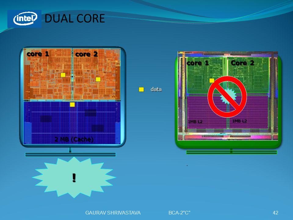 Intel® DUAL CORE ! . core 1 core 2 core 1 Core 2 2 MB (Cache) data