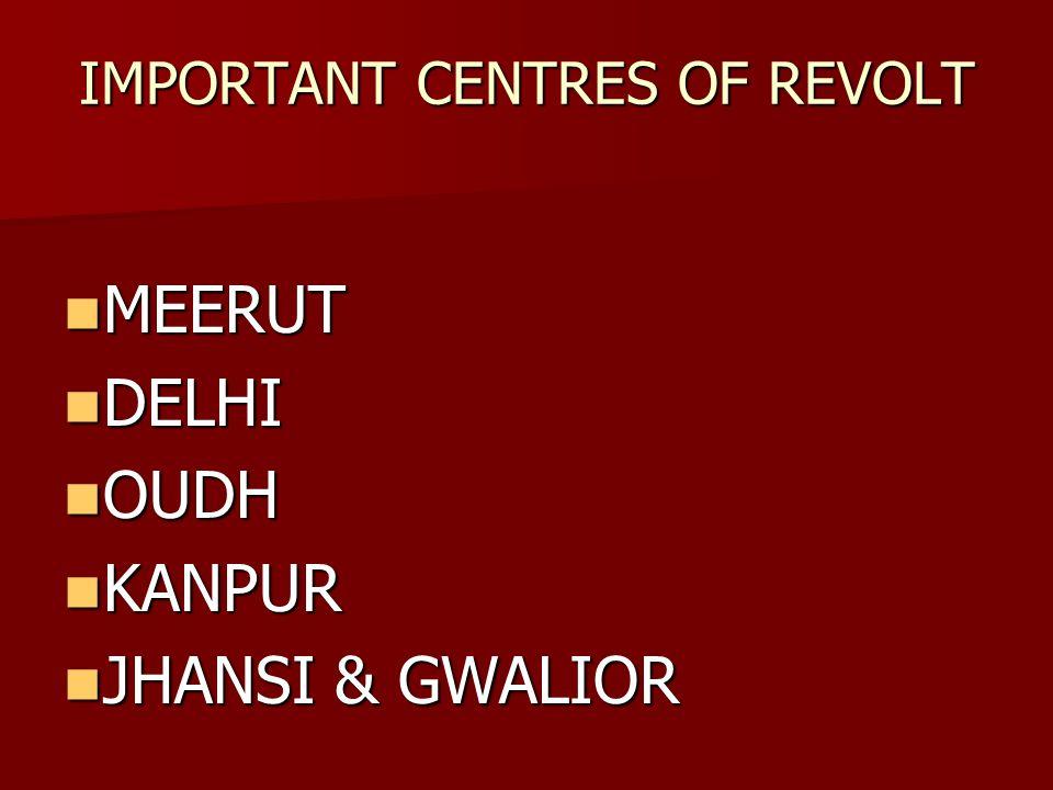 IMPORTANT CENTRES OF REVOLT
