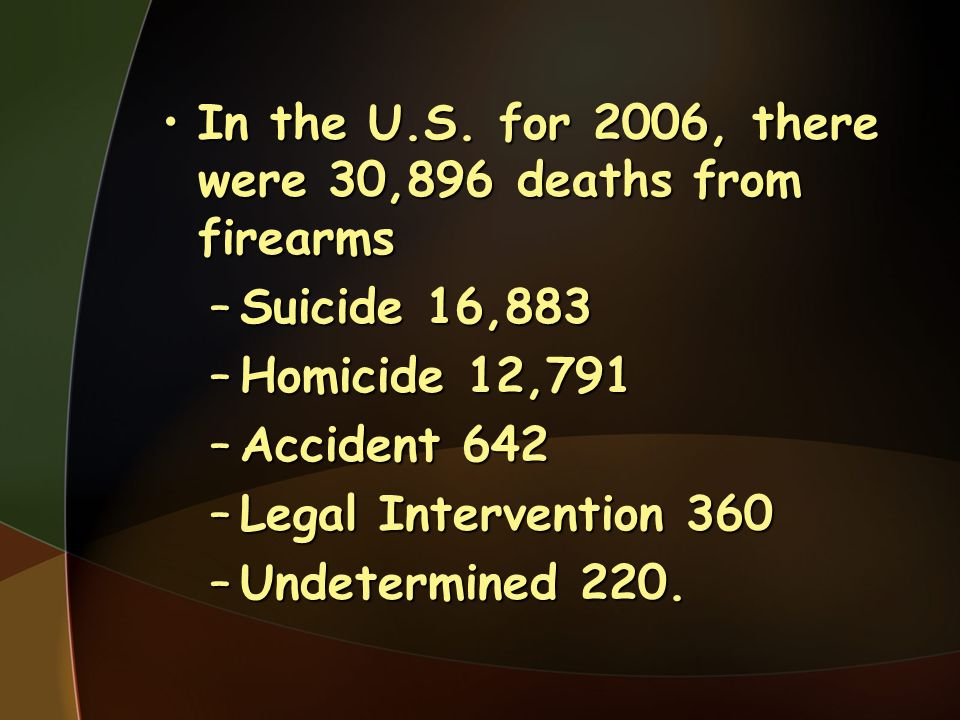 In the U.S. for 2006, there were 30,896 deaths from firearms
